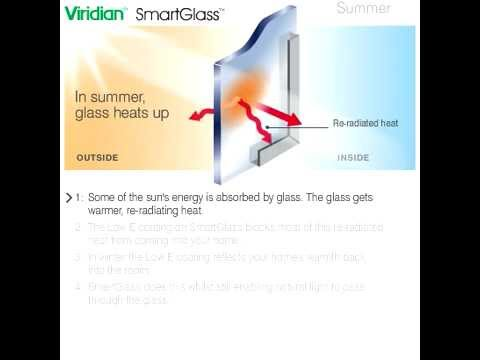 your guide to efficient glass in windows doors betaview